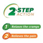 Buscopan 2 Step Action